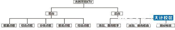 杰然不同KTV06.jpg