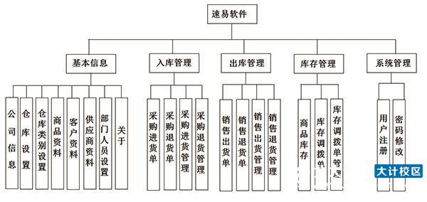速易仓库管理软件06.jpg